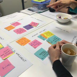 Brainstorming sesh